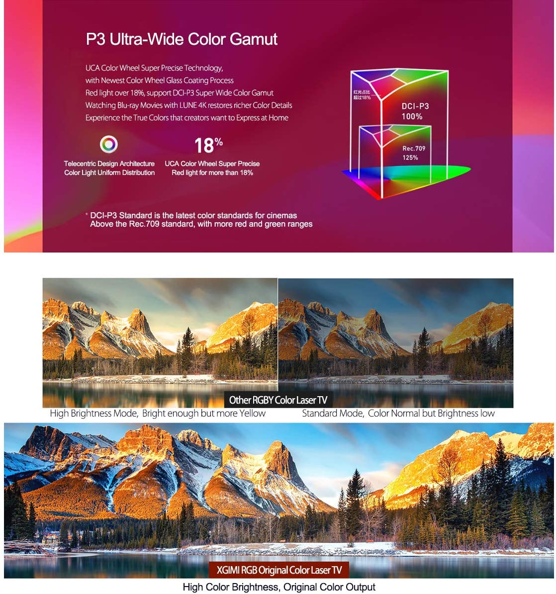 4K Projector, LiveTV.Direct Enhanced JmGO S3 Ultra Short Focus Android 3D Smart Laser TV 3000 ANSI Lumens Native 4K UHD Home Theater Projector: Amazon.es: Electrónica
