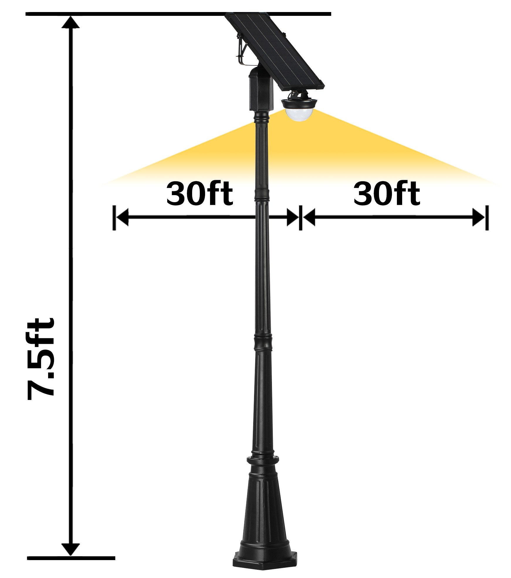 AMSU CREE LED Innovative Broad-Beamed Solar Street Light --COVERING 60 Ft DIAMETER AREA (1000 Ft2) --WORKING ALL YEAR ROUND ALL NIGHT ROUND in Most Areas --MUCH BRIGHTER than Normal Post Lamp