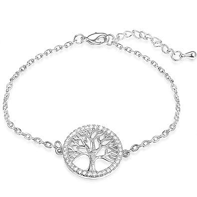 Signification cadeau bracelet homme