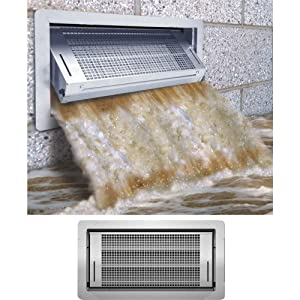 SmartVENT Products Dual Foundation Vent