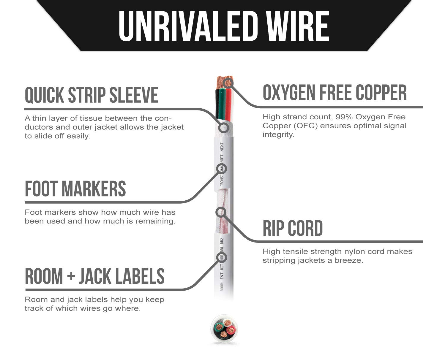 Rated White Oxygen-Free Copper and Outdoor//In Ground 16 AWG//Gauge 2 Conductor Direct Burial UL Listed in Wall - 100 Foot Cable Spool CL2//CL3 OFC Next 16//2 Speaker Wire