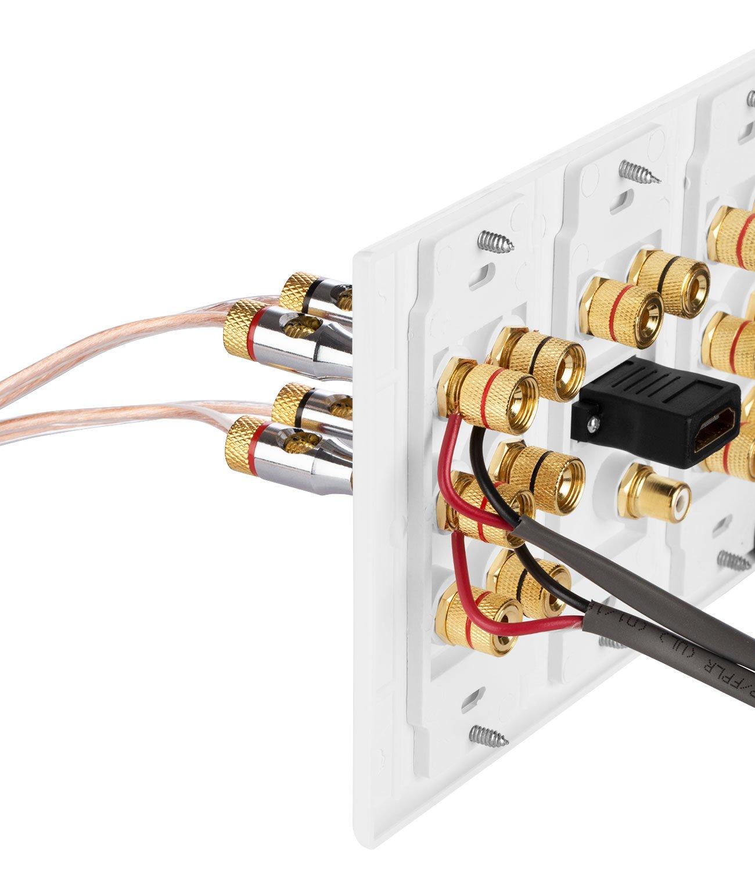 Fosmon HD8005 Anschlusstafel für Heimkino: Amazon.de: Elektronik