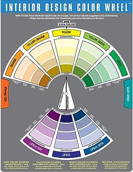Amazon Com Color Wheel Co Interior Design Color Wheel Arts Crafts Sewing