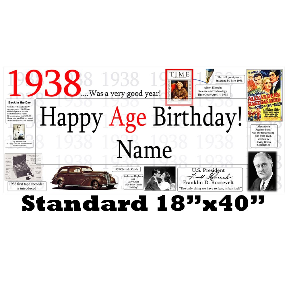 1938 80th Birthday Personalized Banner by Partypro