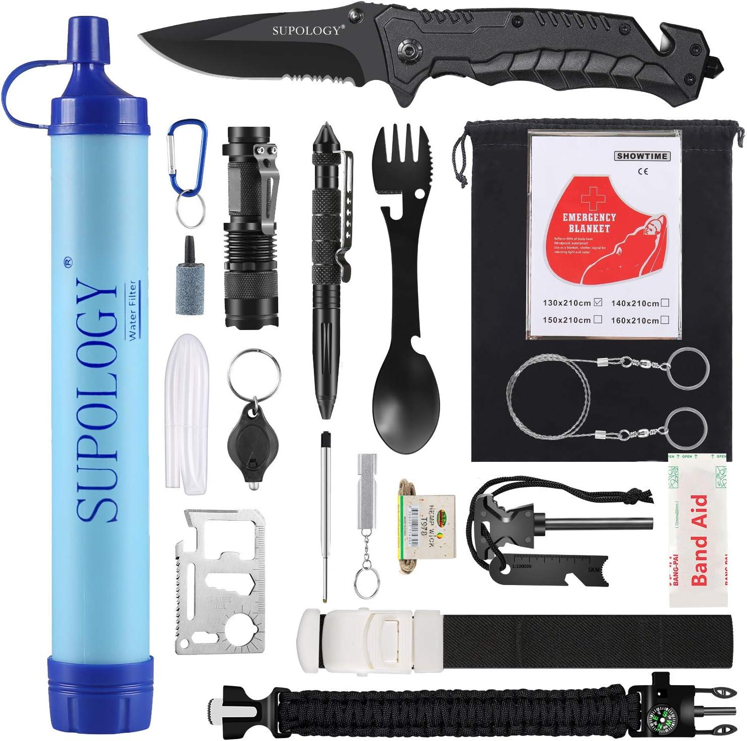 SUPOLOGY Emergency Kit