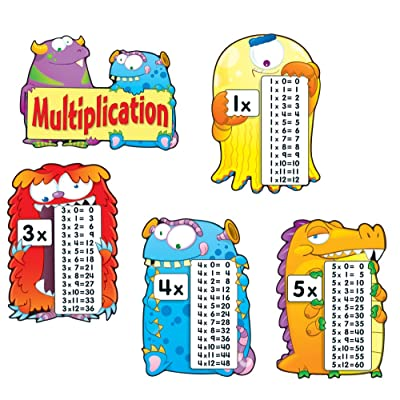 Carson Dellosa Multiplication Fact Monsters Bulletin Board Set (110106): Carson-Dellosa Publishing: Office Products