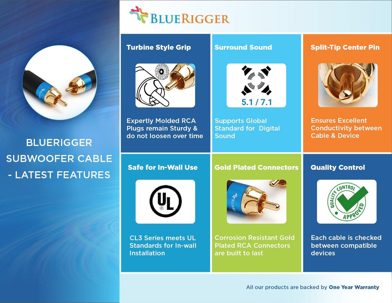 Amazon.com: BlueRigger Dual Shielded Subwoofer Audio RCA to RCA ...