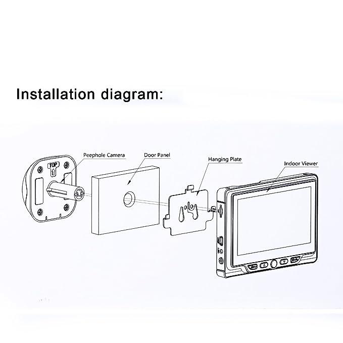 ... LCD digital inteligente puerta mirilla cámara Monitor 120 gran angular grado ángulos de vigilancia de seguridad soporte detección de movimiento y visión ...