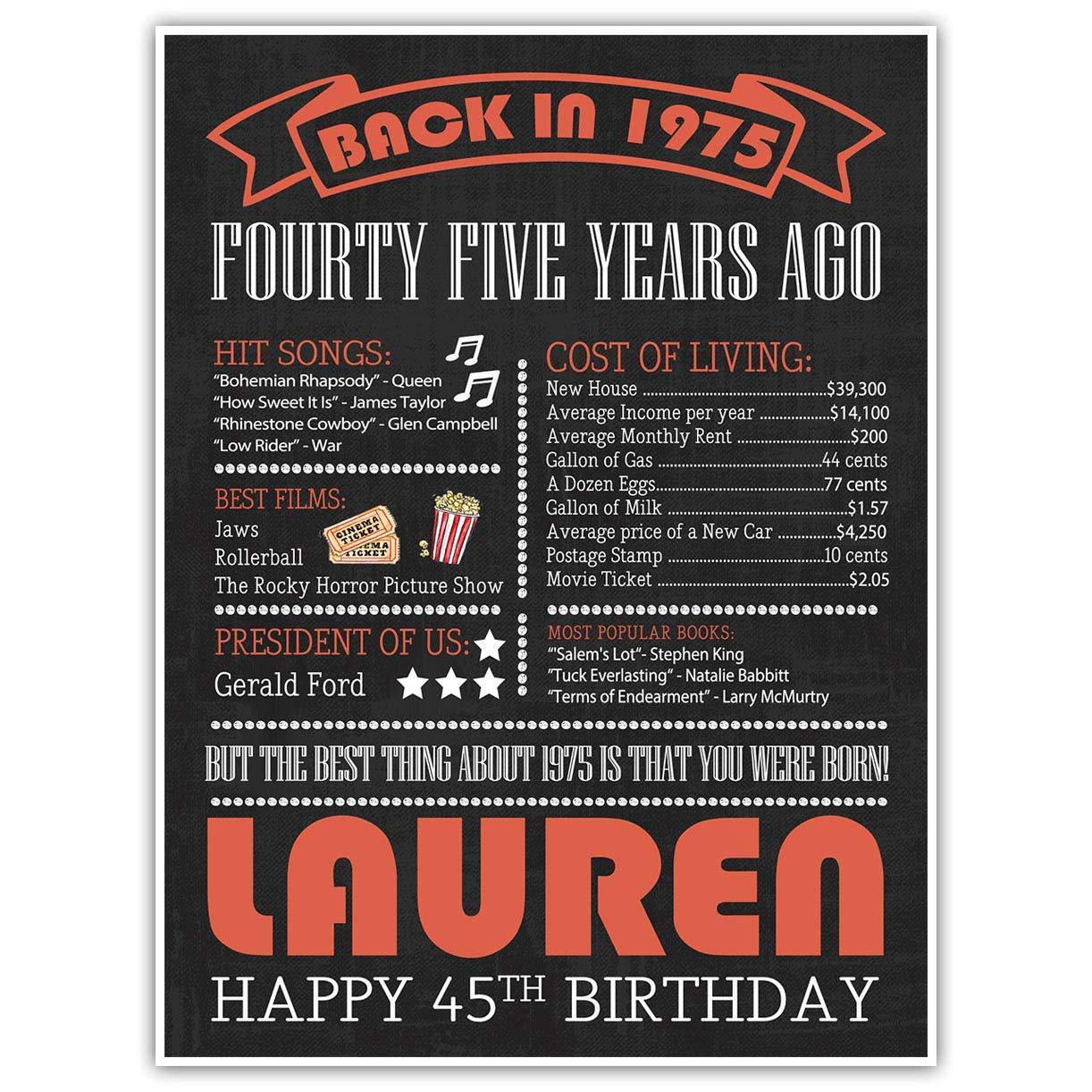 45th Birthday Chalkboard Born in 1975 Stats Poster Orange