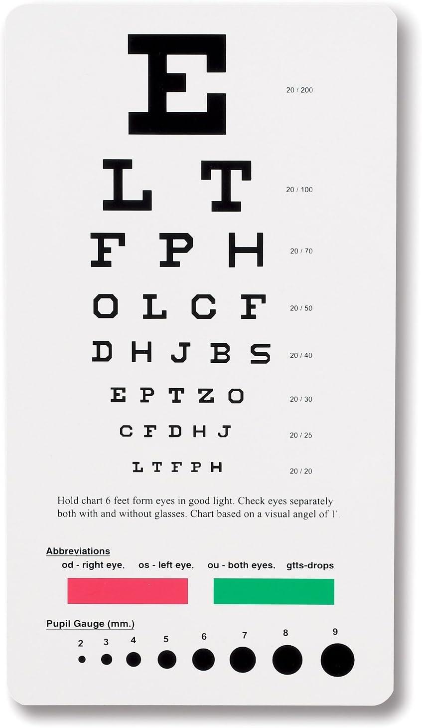 Snellen Pocket Eye - Tabla de ejercicios