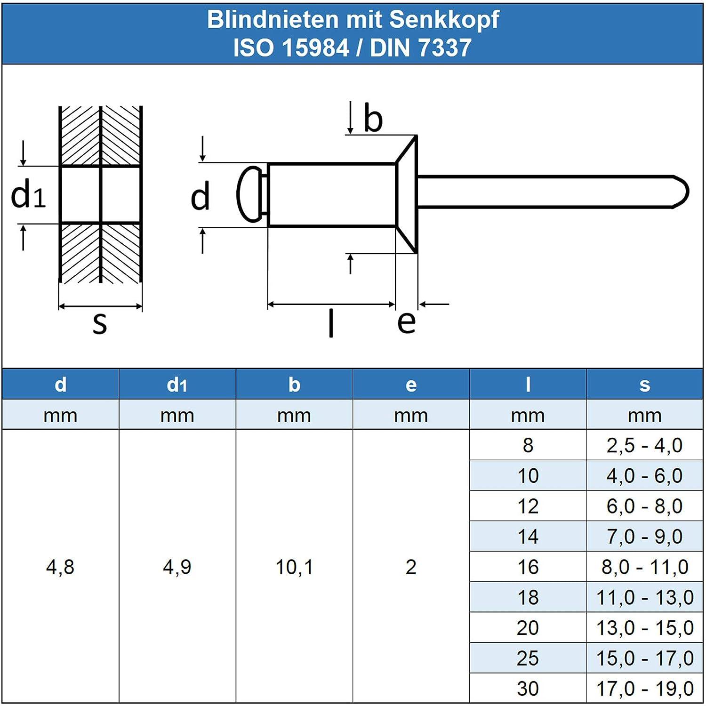4 x 10 mm Blindniet rostfrei Popnieten DIN 7337 Niet Edelstahl A2 V2A - mit Senkkopf 5 St/ück ISO 15984 Eisenwaren2000