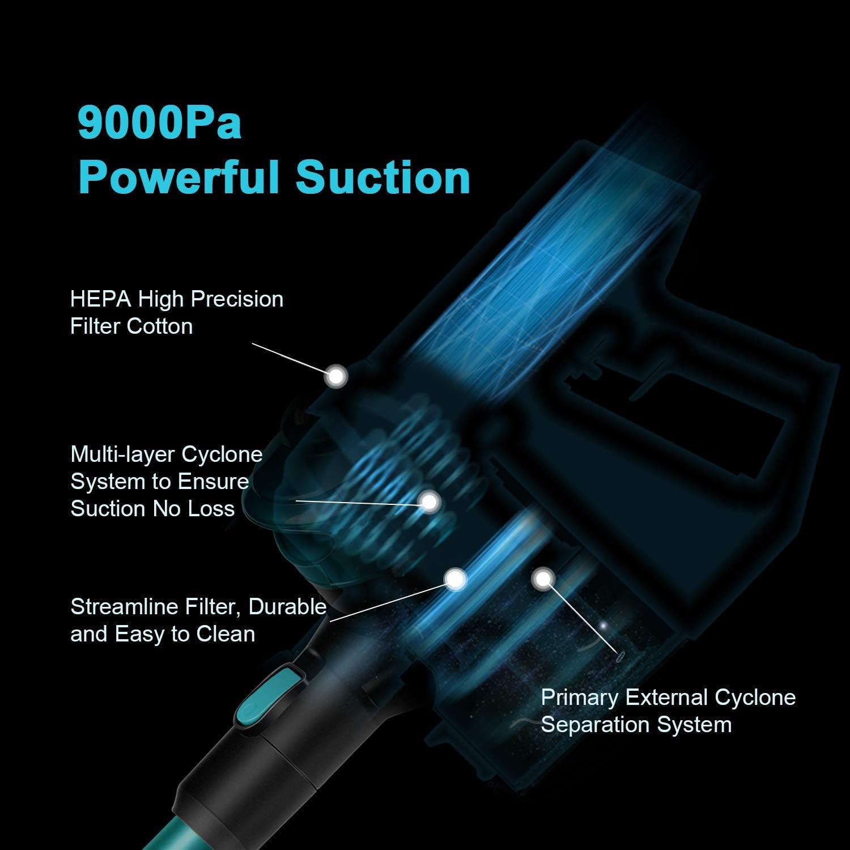 MLMLANT Aspirateur Balai,Aspirateur Sans Fil, 2 en 1 Aspirateur avec 2 Vitesses Modurable, Batterie Amovible, Technologie Cyclonique, Filtre HEPA Hypoallergénique Violette Bleu