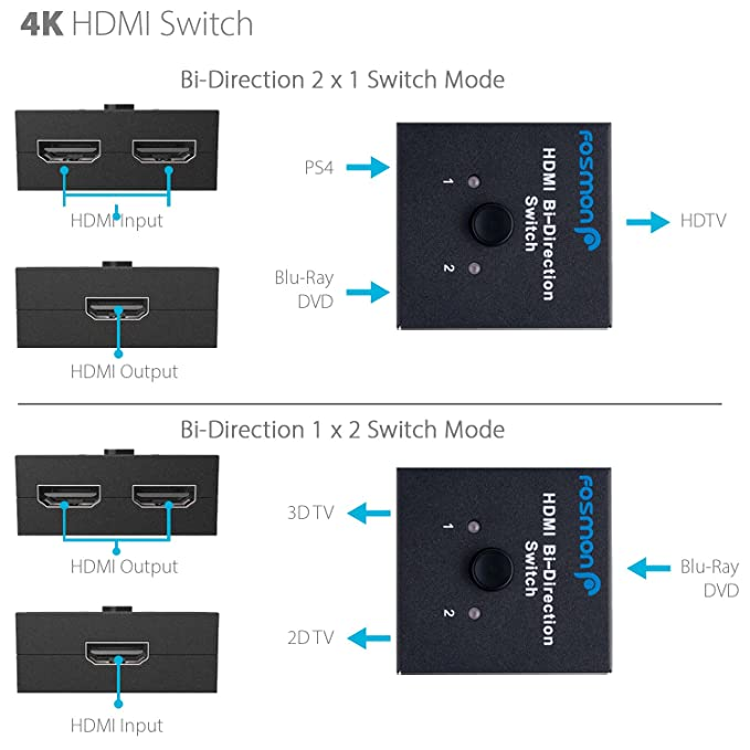 4k Commutateur Hdmi Hub 1080p Switch Splitter 3d 3 Ports Full Hd Répartiteur High Standard In Quality And Hygiene Wire, Cable & Conduit Tv & Video Accessories