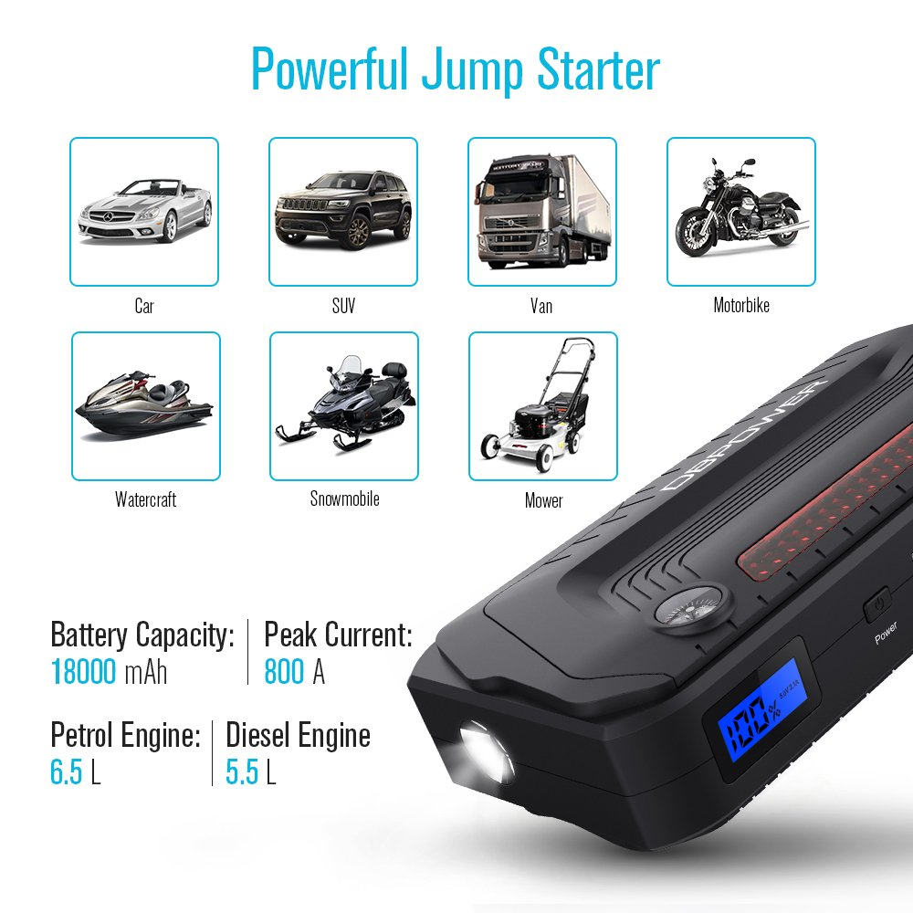 DBPOWER 800A Peak 18000mAh Portable Car Jump Starter (up to 6.5L Gas, 5.5L Diesel Engine), Car Battery Booster & Portable Phone Charger with LED Flashlight and Dual USB Ports by DBPOWER (Image #2)