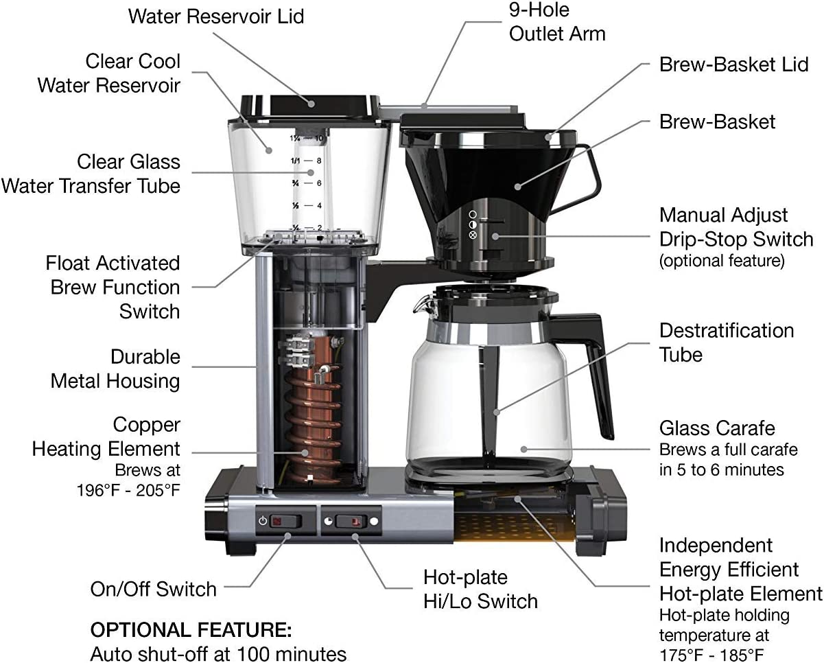 Technivorm Moccamaster Coffee Makers Review