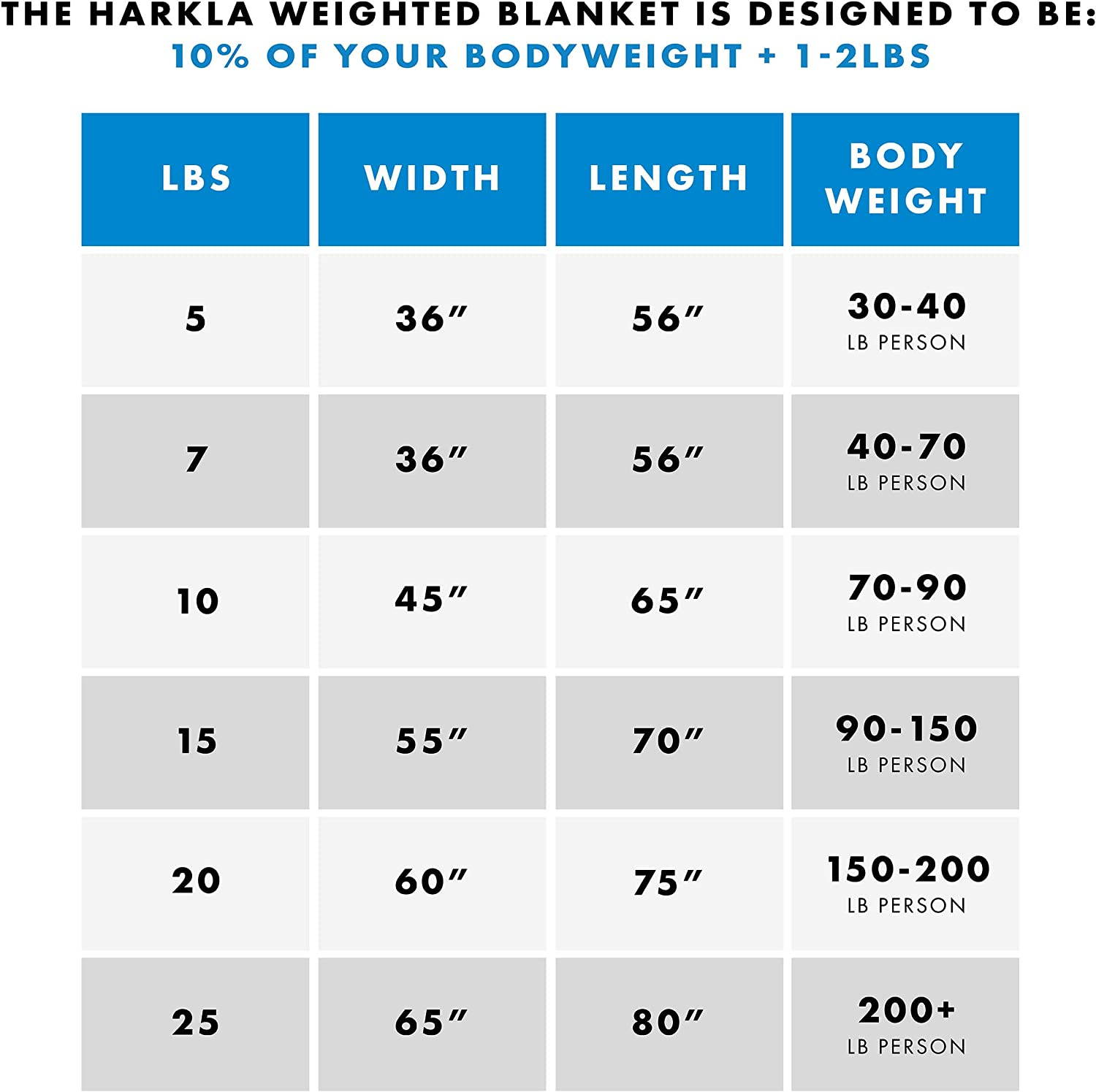 10lbs Soft and Comfortable Minky Fabric Harkla Kids Weighted Blanket Duvet Cover /& Weight - Cooling Bamboo Weighted Blanket for Children Weighing 70lb to 90lb