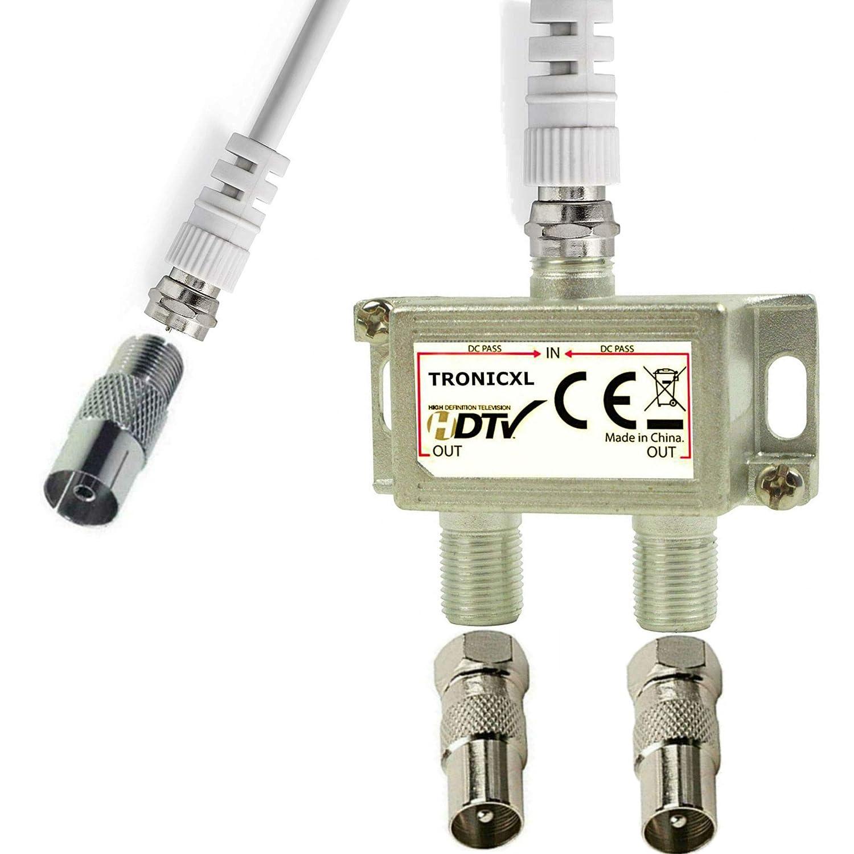 Adapter Kabelfernsehen DVB-T2 DVBC Koax zb f/ür Unitymedia Splitter Vodafone Netcologne Netaachen Netkassel Telecolumbus Primacom Ewe Unicable 2fach TronicXL IEC Verteiler Antennenverteiler Kabel