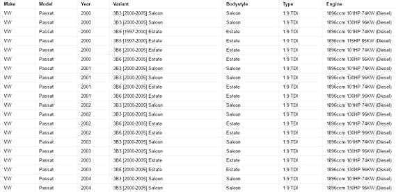 Kit Embrague 3 piezas Original LUK Código 623 3301 00 + Volante bimassa Original LUK Código 415 0231 10: Amazon.es: Coche y moto