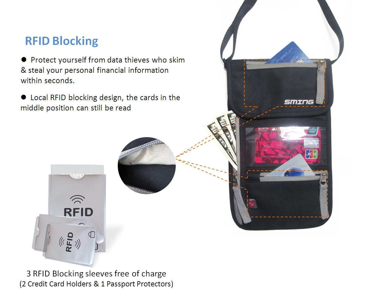 Compact Neck Wallet 2 pack SMING Porte-passeport Voyage Pochette tour de cou avec RFID Blocking