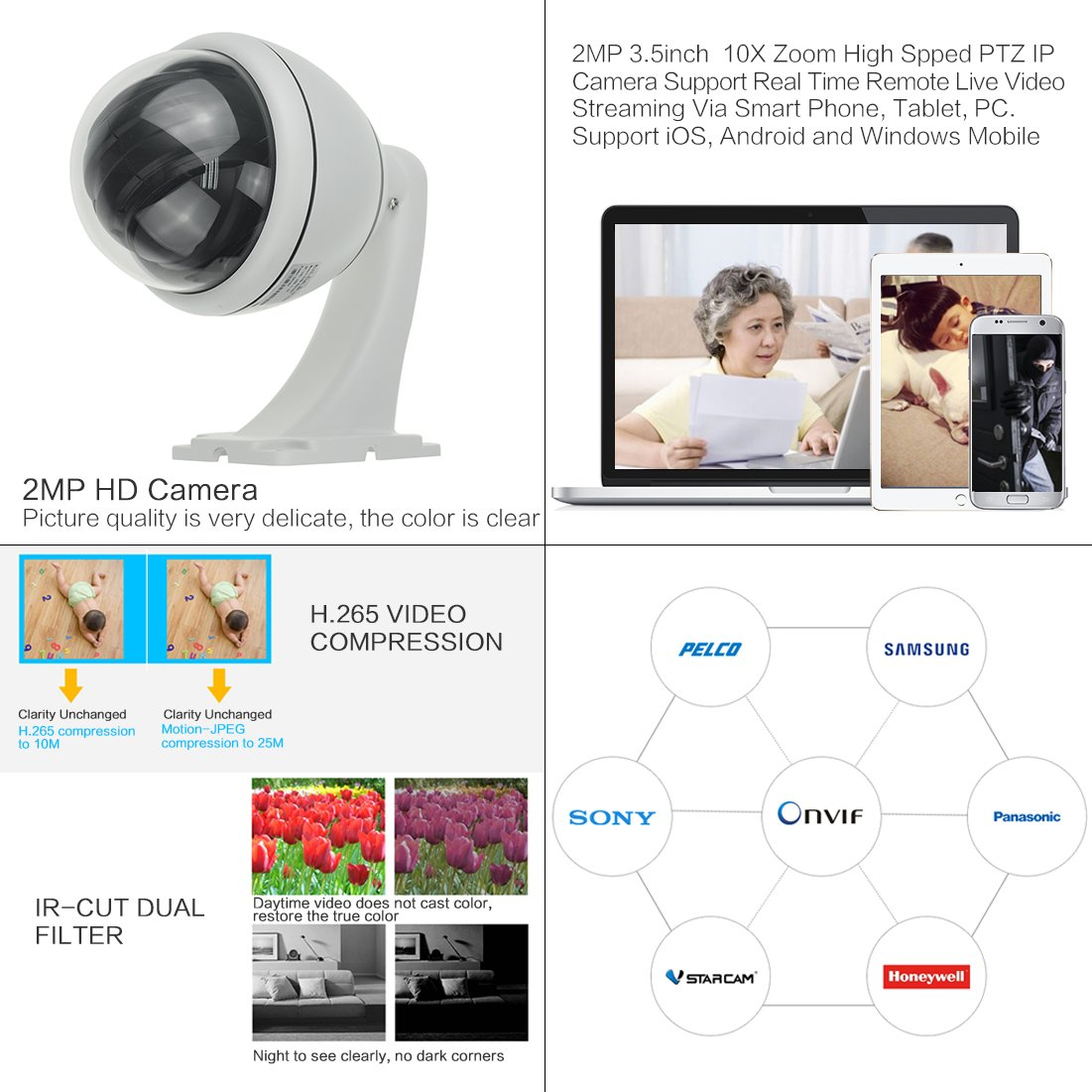Ureru HD PTZ IP Camera Pan/Tilt/Zoom Security Camera (2.0 Megapixels 10X Zoom): Amazon.es: Electrónica