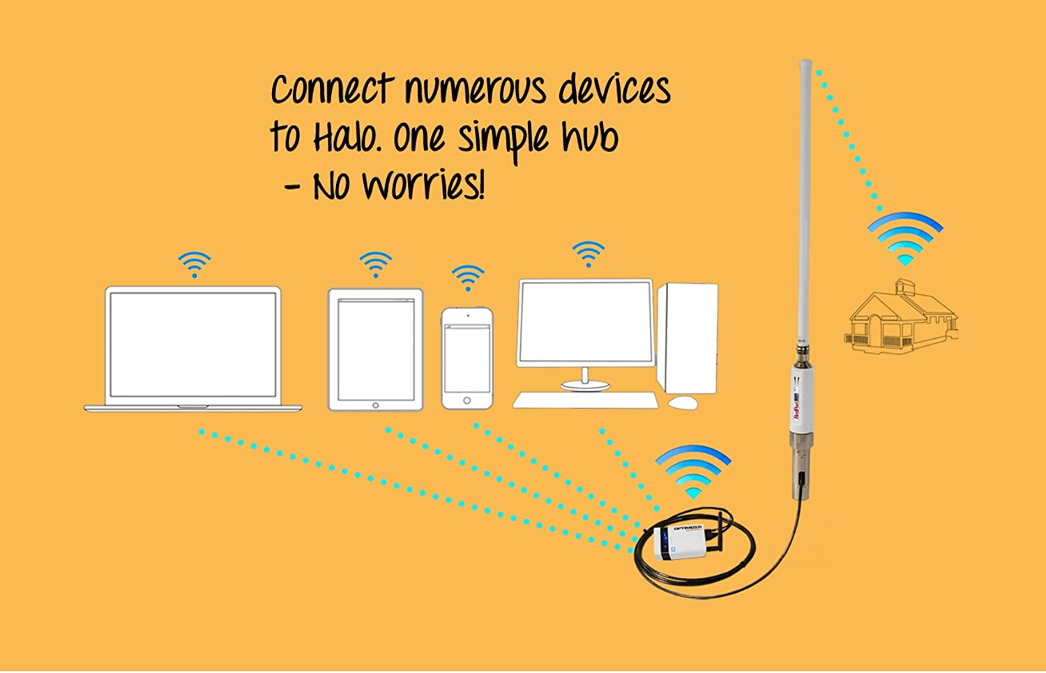 Halo Long Range Marine Rv Wi Fi Extender System Home Satellite Wiring Diagram Cable Tv Darren Computers Accessories