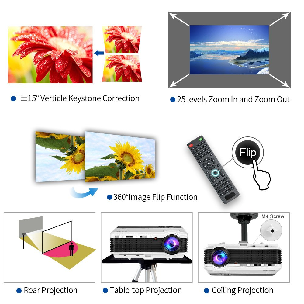 WXGA WiFi LCD Video Projctor Full HD 1080P 3600 Lumen HDMI-in Airplay Miracast Wireless for iPad Smartphone Laptop PC DVD Player Playstation, LED Home Cinema Projector Outdoor Theater Halloween Proje by EUG (Image #6)