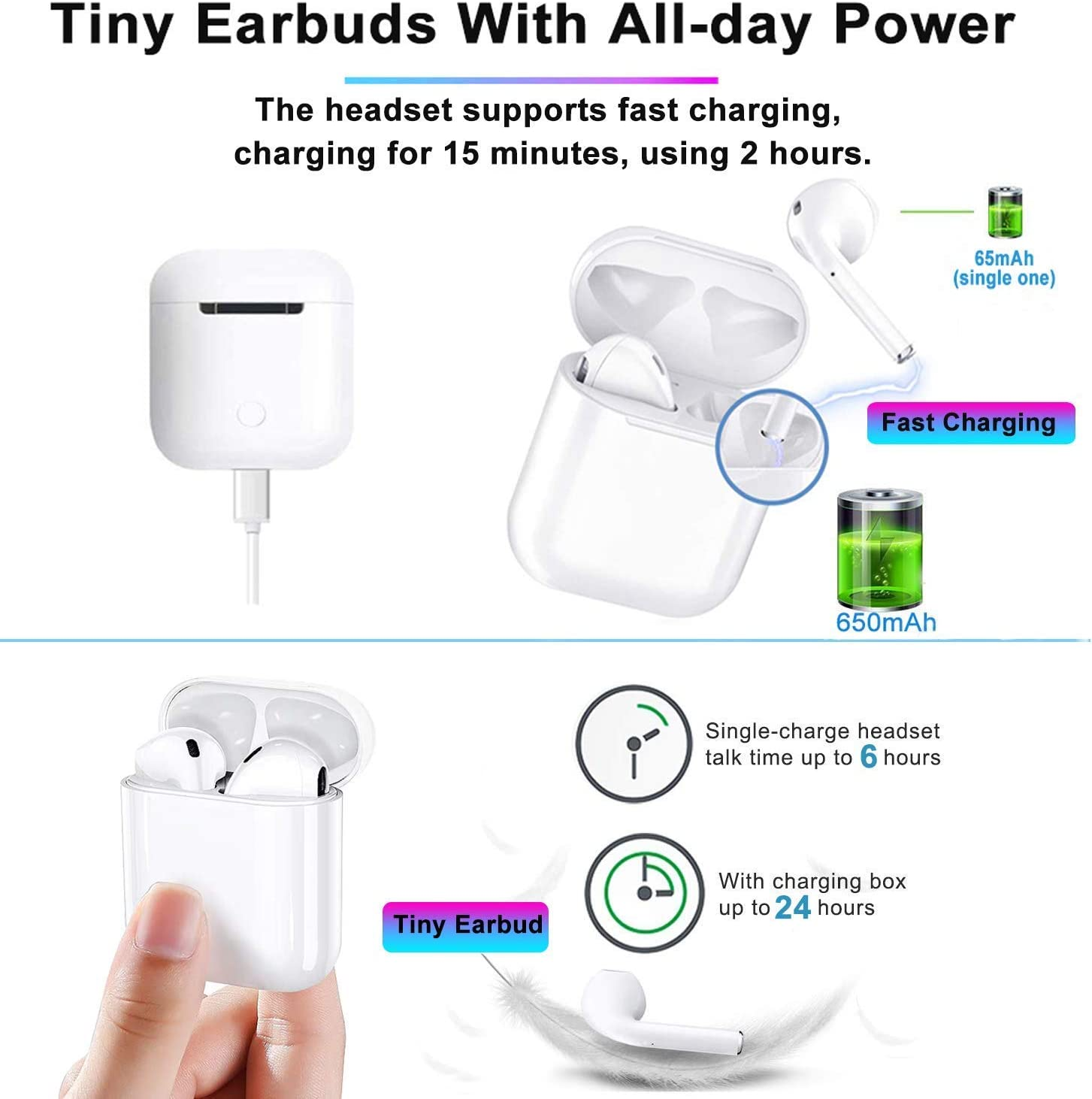 Wireless Earbuds Bluetooth Headset Stereo Noise Canceling Headphones Sweat-Proof Headphones Built-in Microphone and Charging Box Compatible with iPhone Android PC Airpods Samsung