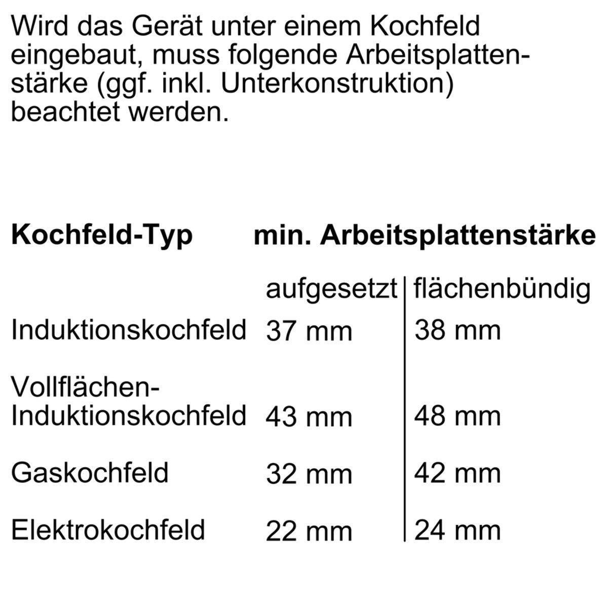 Induktionskochfeld arbeitsplattendicke