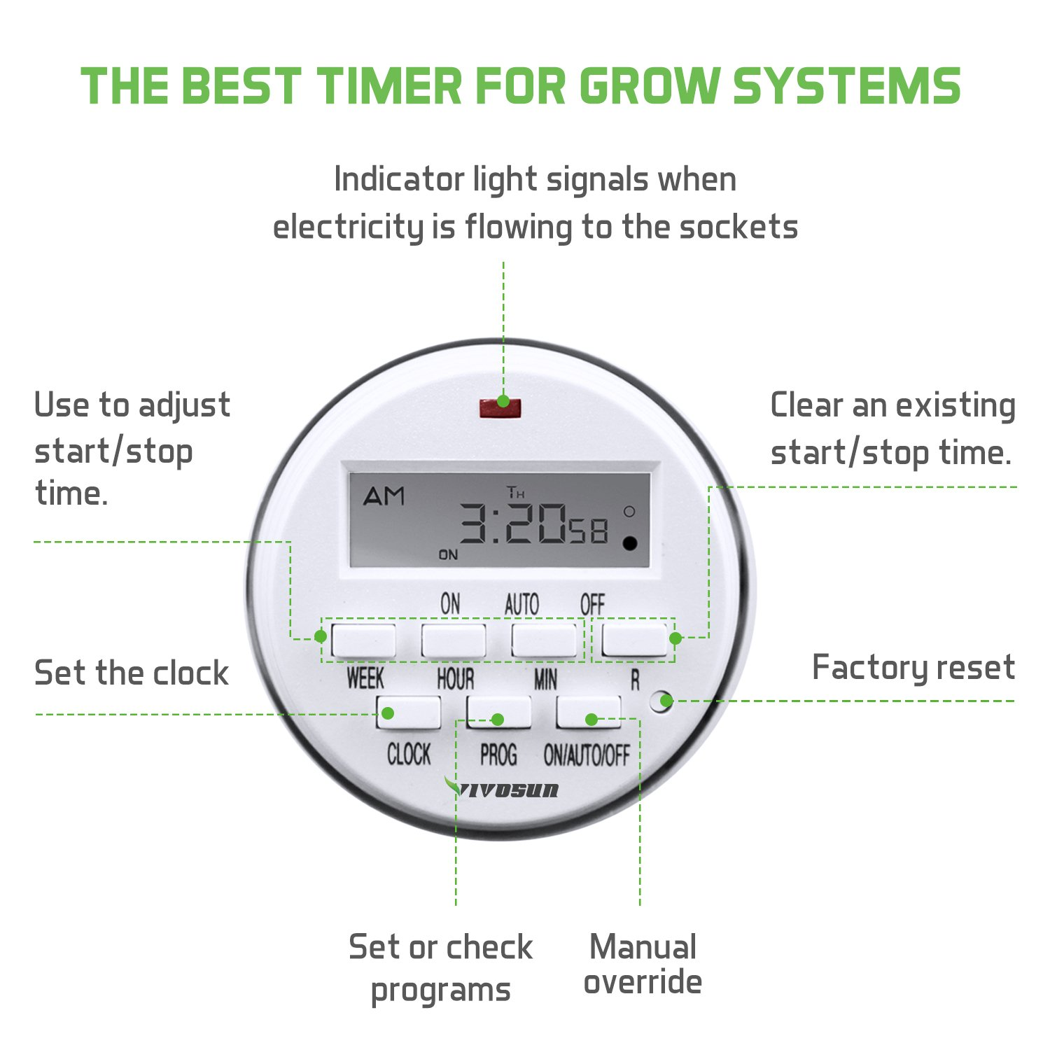 5d68b9c9 VIVOSUN 7 Day Programmable Digital Timer Switch with 2 Outlets ...