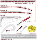 Isomars Fashion Designing Kit - Set of 9