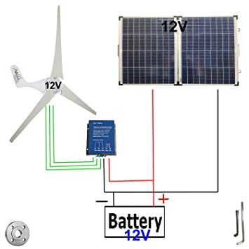 500W Wind Solar Power:AC 12V 400W Wind Turbine Generator Kit + 12V 100W  Poly Solar Panels + Wind & Solar Power Charge Controller+ 50cm Cable with  MC4