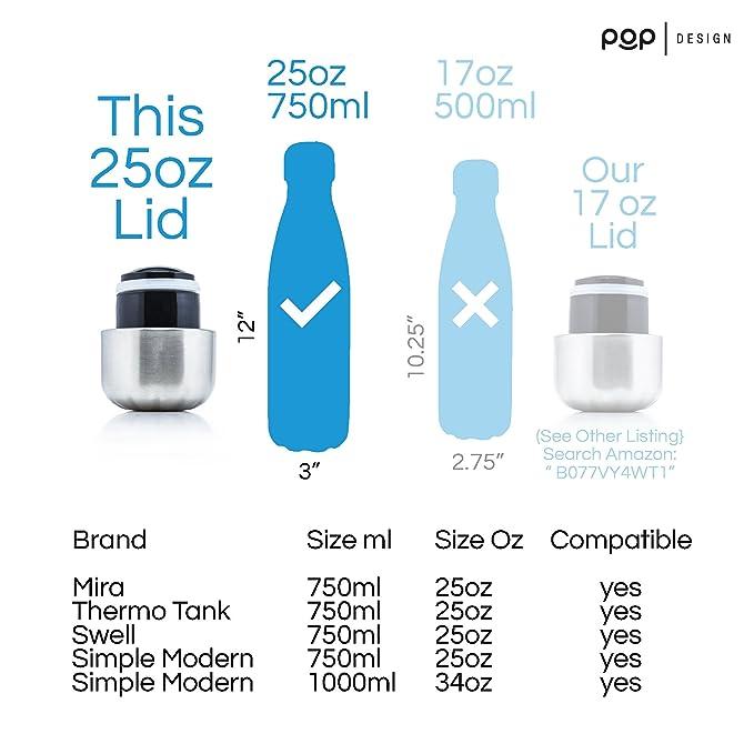 Amazon.com: Tapa para botella de acero inoxidable y libre de ...