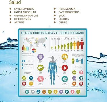 DETOX Botella portátil Recargable de Agua hidrogenada con purificador y generador de hidrógeno para Oficina, hogar, casa y Deporte, Negro, Tamaño ...