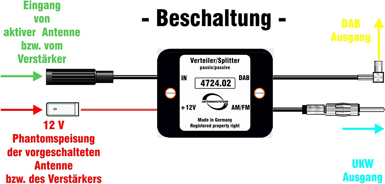 Antennentechnik Bad Blankenburg 4724 02 Passive Elektronik