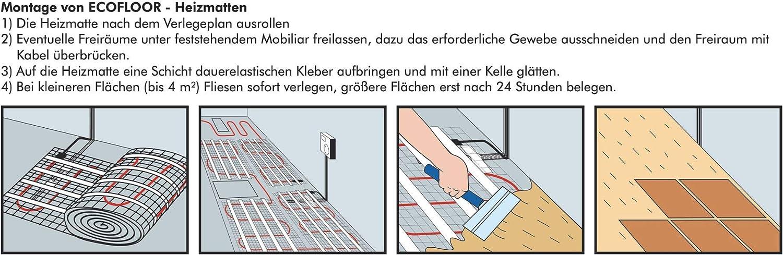 ECOFLOOR/® Fu/ßbodenheizung elektrisch ✓160 Watt//m/² ✓ Elektro Fu/ßboden-Heizmatte f/ür Fliesenboden /& Steinboden✓ elektrische Fu/ßbodenheizung 3m/² = 0.5m x 6m Breite x L/änge