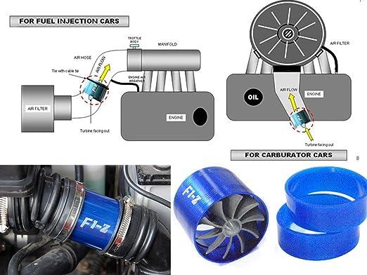 Ventilador universal para turbina del turbocompresor de una sola hélice: Amazon.es: Coche y moto