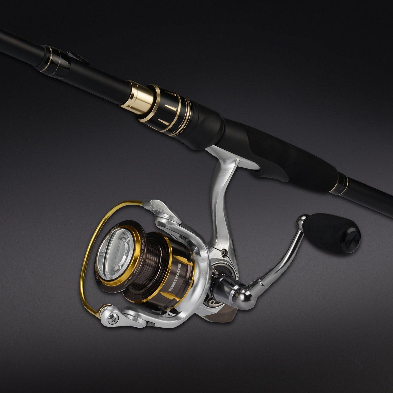 best telescopic fishing rod 2020