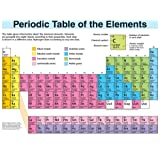 Periodic table of elements wall chart on spring roller 48 x 35 periodic table elements display wall chart periodic table of the elements urtaz Images