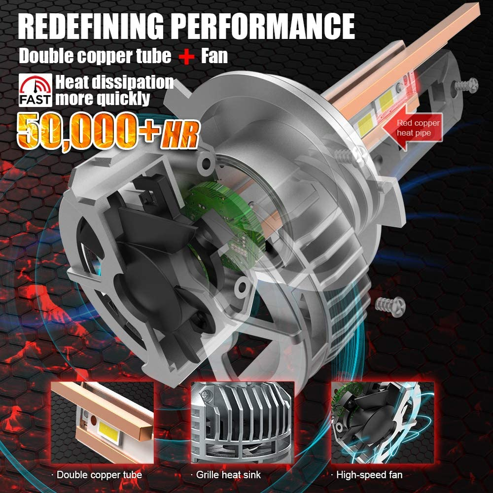 H4 LED Headlight Bulbs w//Canbus Car Work Box 20000LM 130W 6500K Extremely Bright 9003 Hi//Lo CSP Chips Conversion Kit Adjustable Beam
