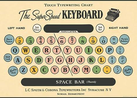 Cavallini máquina de escribir Gráfico Papel de regalo