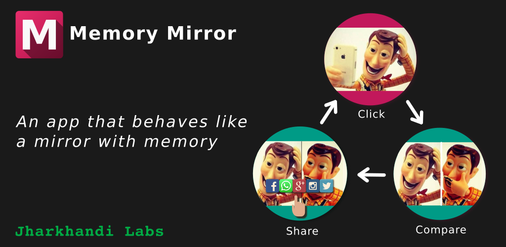 Amazon com: Memory Mirror: Appstore for Android