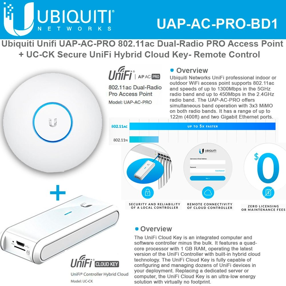 Ubiquiti Unifi 802.11ac Dual-Radio PRO Access Point w/ Ubiquiti Unifi Cloud Key by Ubiquiti Networks