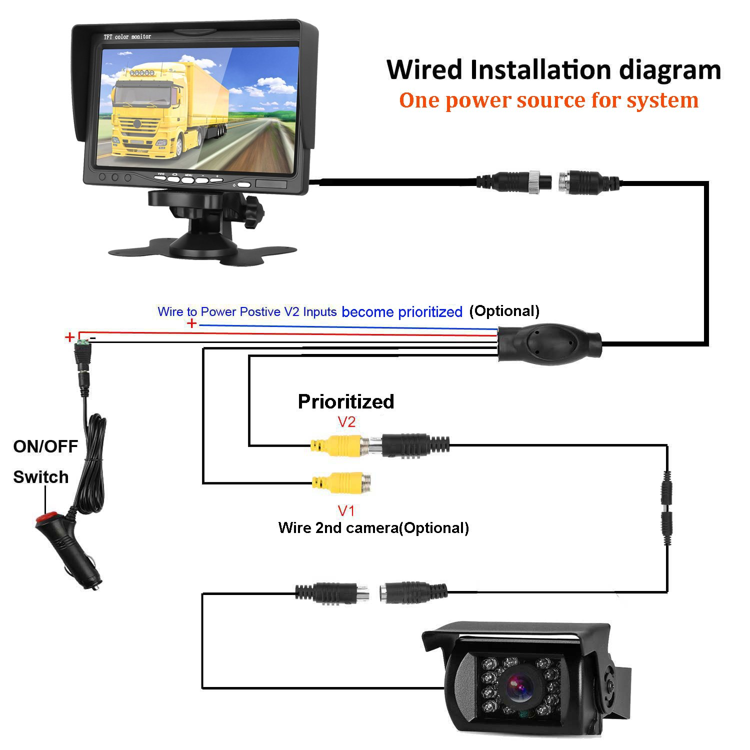 iStrong Backup Camera and 7 Monitor Kit System for Car//Truck//Trailer//Camper Waterproof Wired Rear View Full-time View Options 4350450713