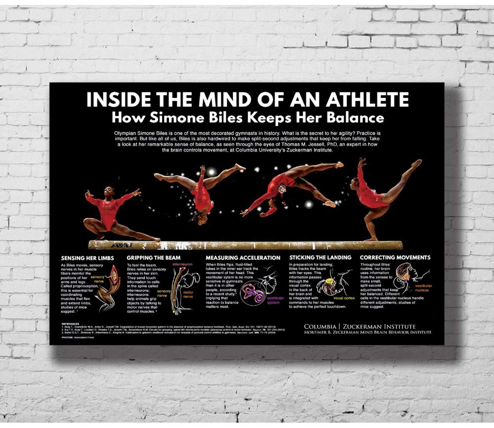 : 8x12 inches Size Zamtac Simone Biles Inch American Gymnast 2016 Rio Olympic Wall Sticker Home Decoration Silk Art Poster -