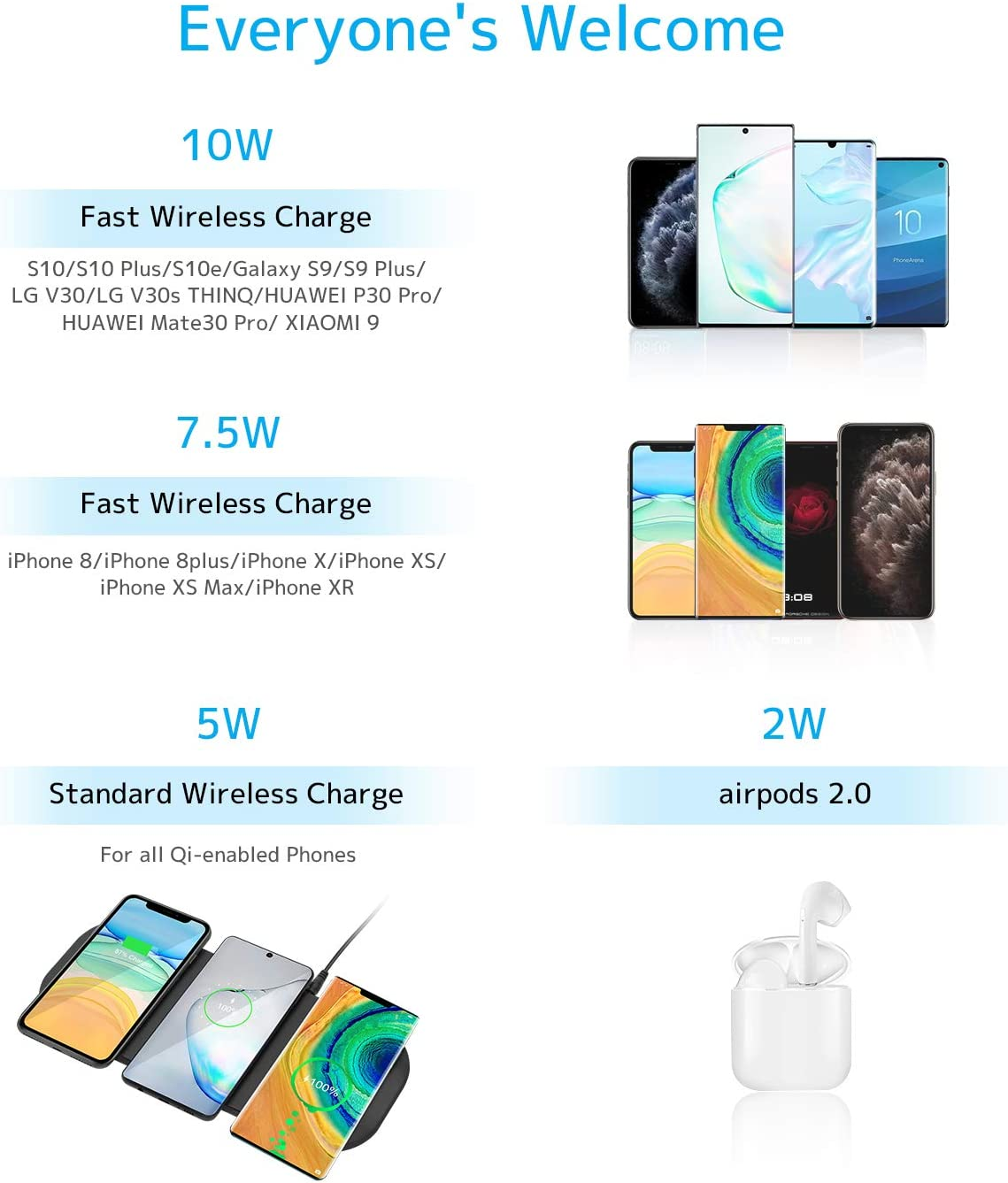 3x10W Wireless Charging Pad Kexm Qi-Certified Ultra-Slim Fast Triple Wireless Charger Station for Multiple 3 Devices /& New Airpods Leather W//AC Adapter for All Qi Enabled Phones Black