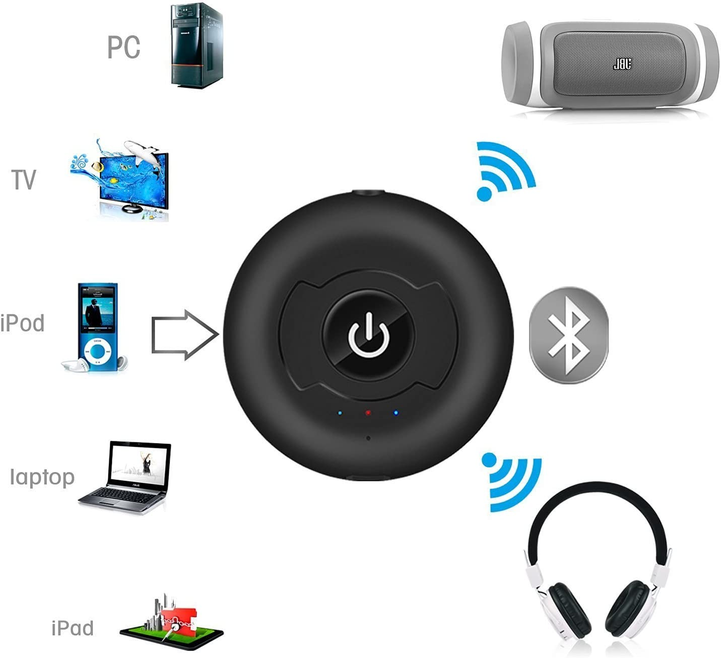 Amazon Com Multi Point Bluetooth 4 0 Transmitter Wireless Bluetooth Audio Transmitter Support Two Bluetooth Headphones Or Speaker Simultaneously For Tv Pc Cd Player Ipod Mp3 Mp4