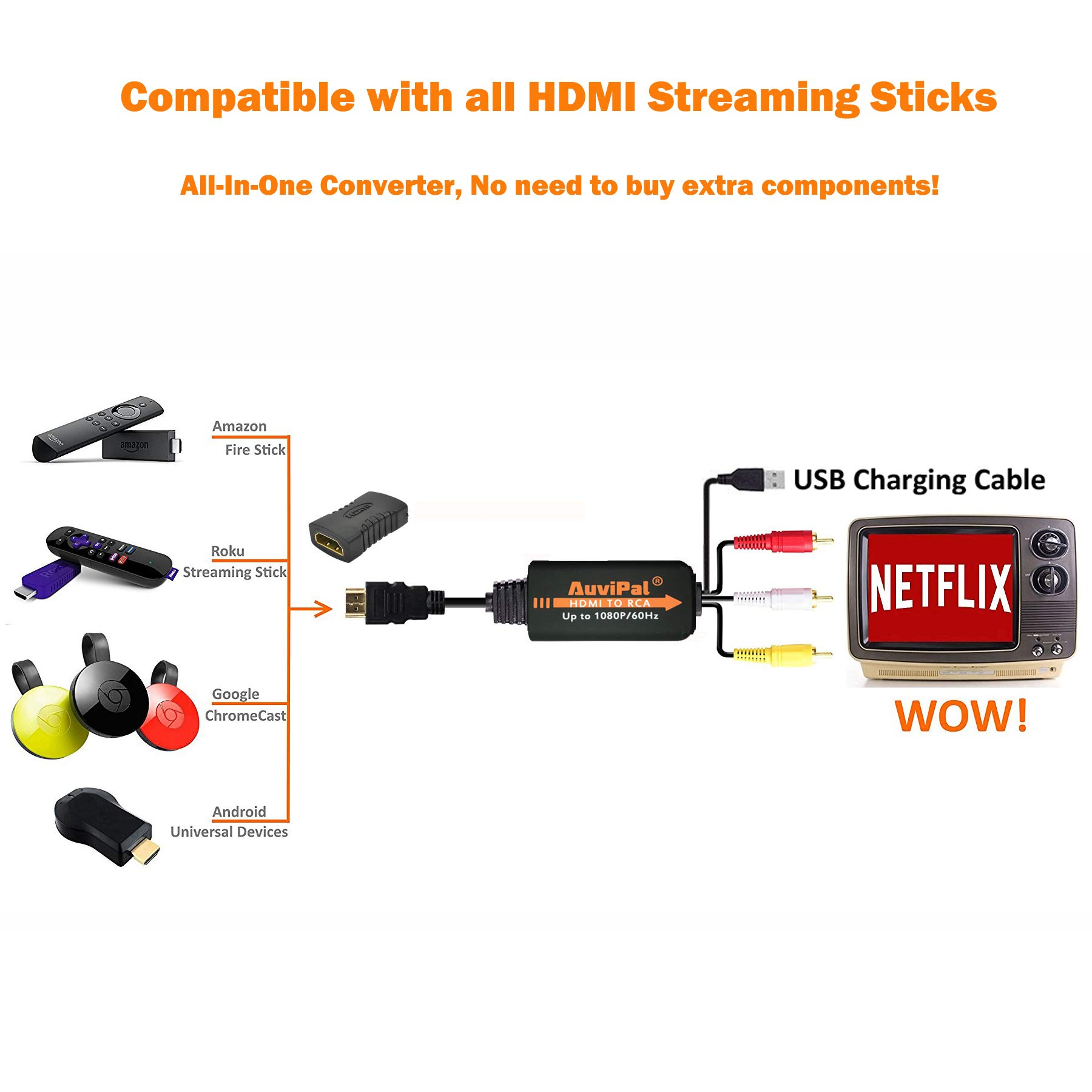 1080P HDMI to RCA Adapter with HDMI Coupler for Any HDMI Streaming Devices, Android TV KODI Box, Wii, PS3, PS4, Xbox One, DVD Player and More. All-in-One HDMI to 3RCA Composite AV Video Converter