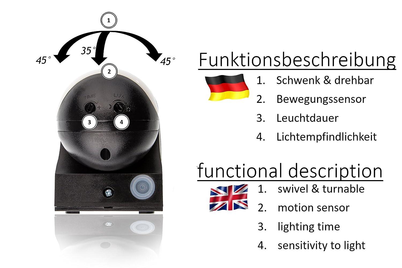 HUBER MOTION 3, Infrarot Bewegungsmelder 180°, schwarz, horizontal ...