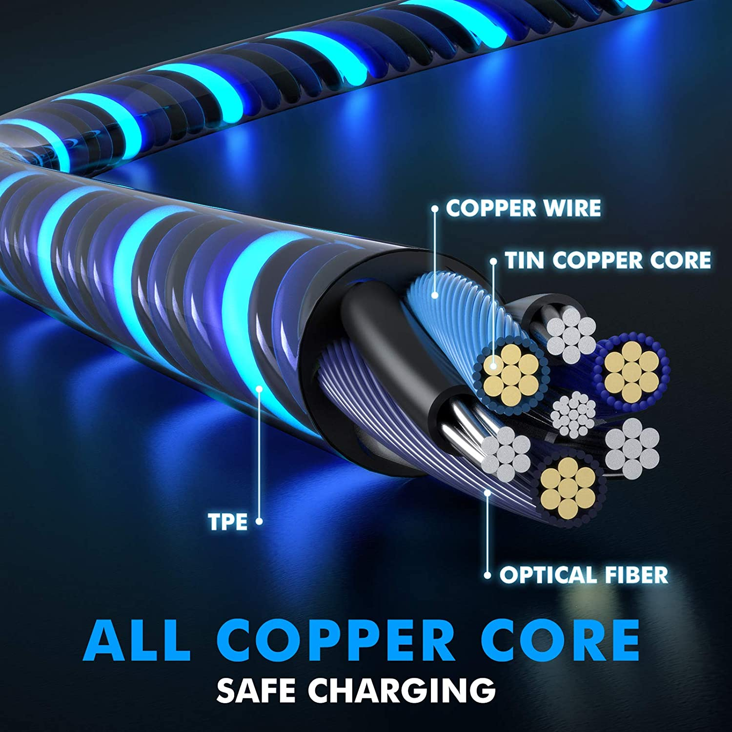 Type C charger Cable, 2 in 1 USB A to USB C/Lighting Cable 3A Fast Charging 3.3ft Lightning Charging Cords (Blue)