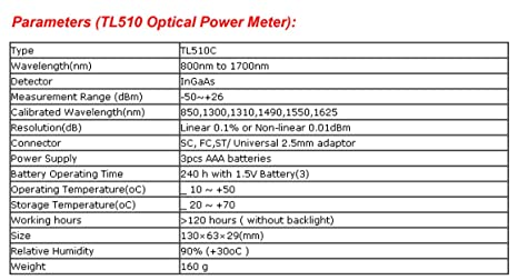 TL510 -50 ~ + 26dBm óptico medidor de potencia y 10 mW Visual culpa localizador de fibra Optic Cable: Amazon.es: Electrónica